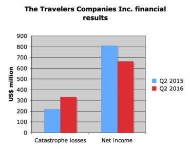screenshot travelers