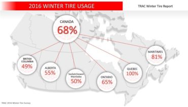 Tire and Rubber Association of Canada--Winter tire use survey