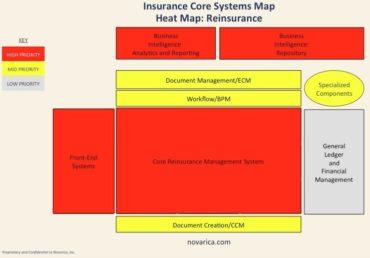 Insurance Core Systems Heat Map