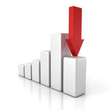 crisis financial bar diagram