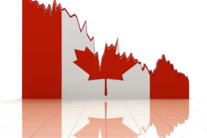 Economic risks of returning to normal too quickly